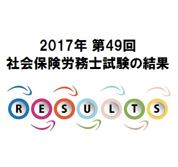 第49回社労士試験結果