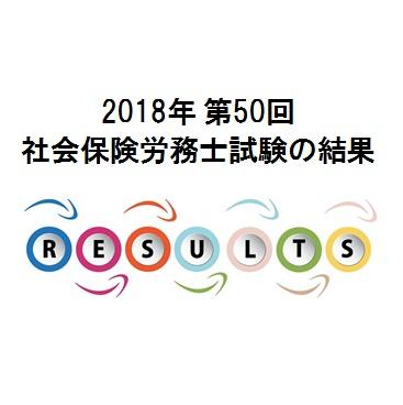 2018年度社労士試験の結果