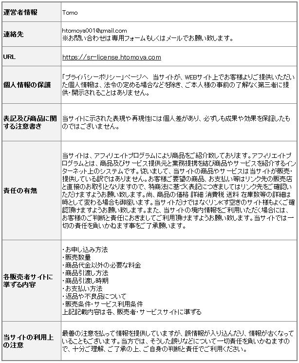 社労士の特定商法表記