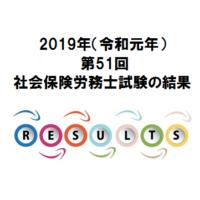 第51回社労士試験の結果発表