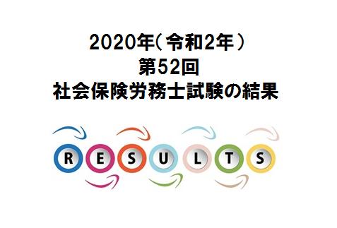 第52回社労士試験結果発表